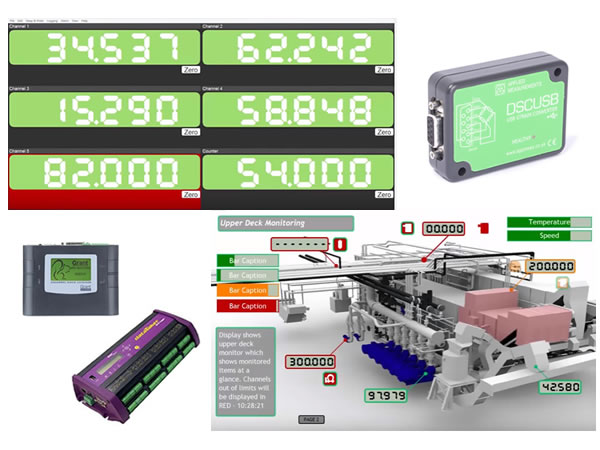 Custom Control and Data Acquisition Systems
